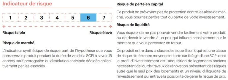 indicateurs de risque SCPI Pierre capitalisation